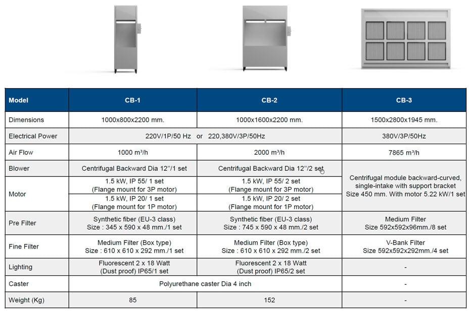 cb series datasheet