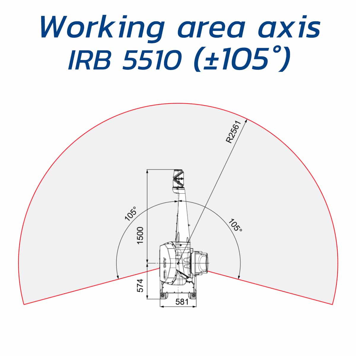 Working area axis abb irb 5510