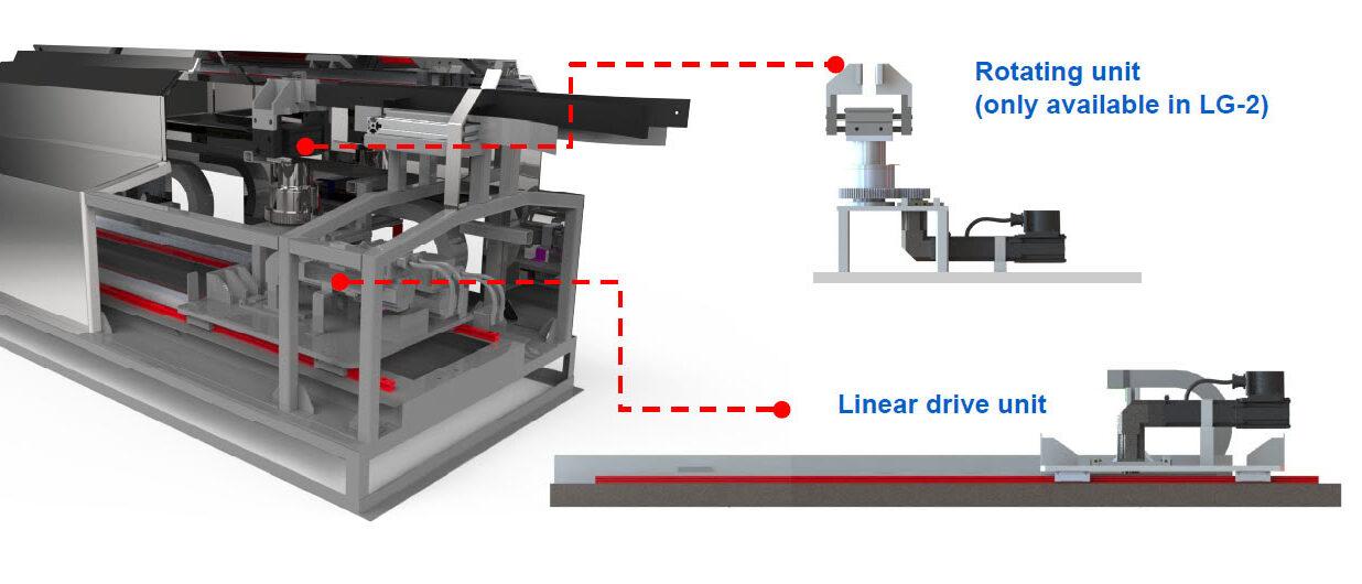 LG Component Description